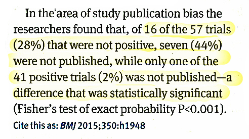 Publication bias03