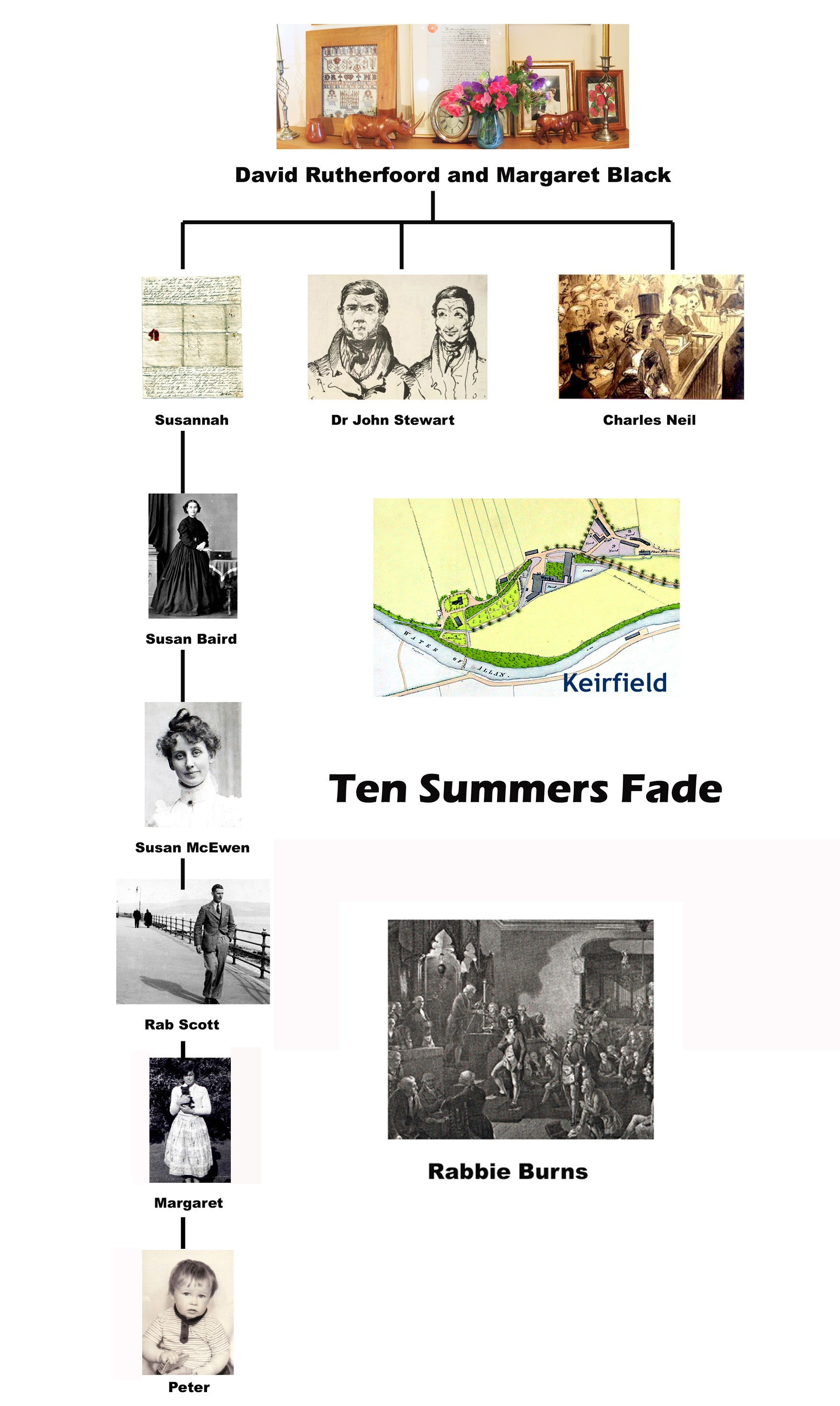 Ten Summers Fade Rutherfords Bridge