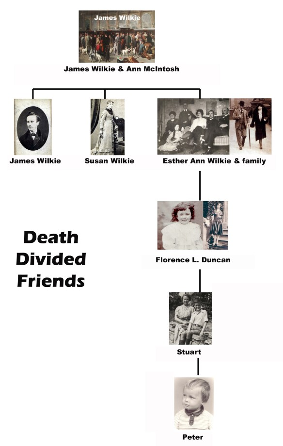 The Wilkie family tree, Errol