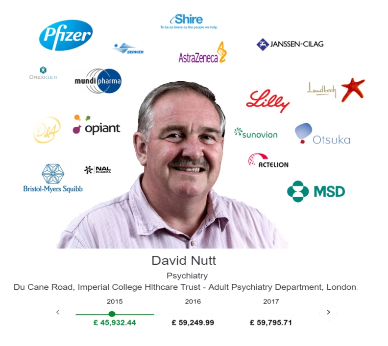professor-david-nutt-psychiatry-scientist2