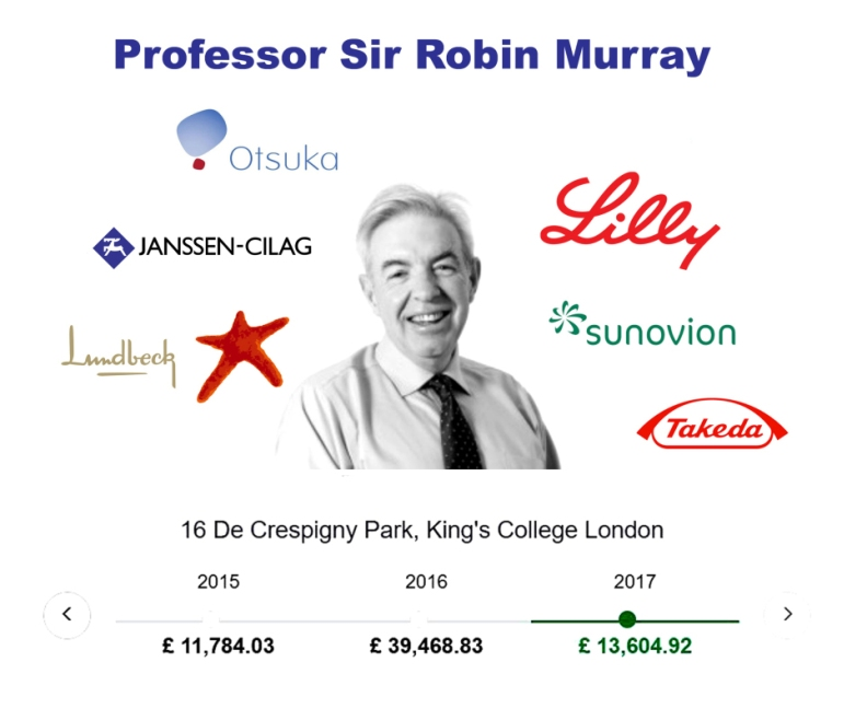 professor-sir-robin-murray1