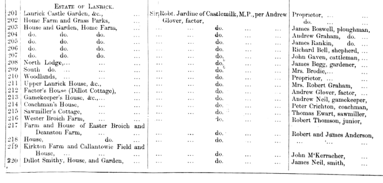 1885 census Dillot